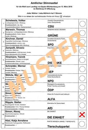 Die Einheit - Stimmzettel Muster